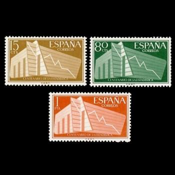 1196/98 ESTADISTICA
